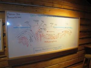 Gelogie Schaubild im Bufalo Bill Museum, könnte auch von Prof. Nitz sein